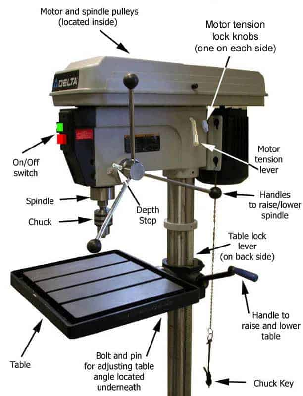 Top 3 Best Drill Press Reviews In 2017 The Rate Inc
